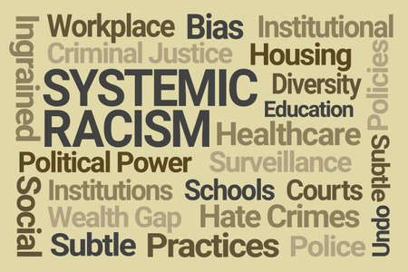 Systemic Racism Word Cloud on Brown Background