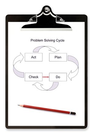 problemsolving: Problem solving diagram on clipboard.  Plan-Do-Check-Act cycle.