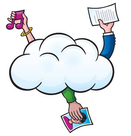 Saving Files In The Cloud