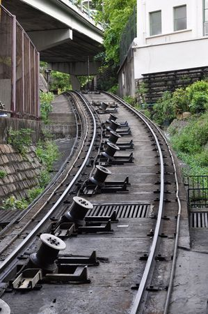 Cable Car Railway Reel