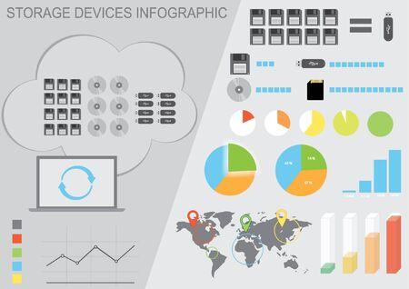 storage device: Storage device infographic