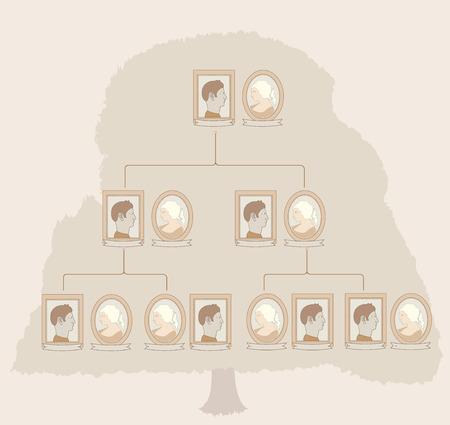 descendants: Family tree