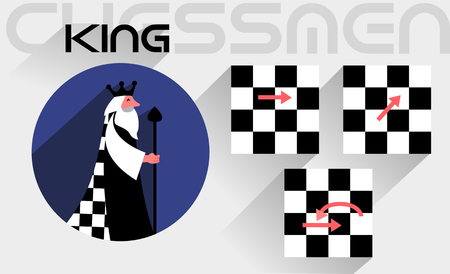 moves: The moves of the chess king in the flat style Illustration