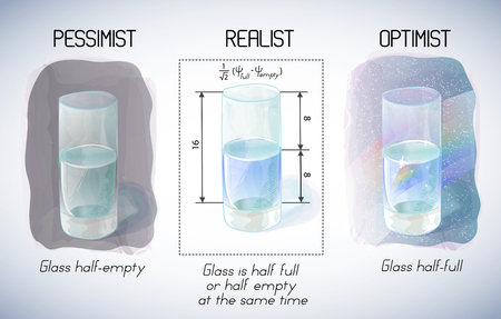optimist: opinion of a pessimist, realist, optimist in a glass of water