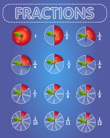 cartoon reading: Pie Chart (fractions) icon in the form of pieces of apple on top.  Set Vector Illustration