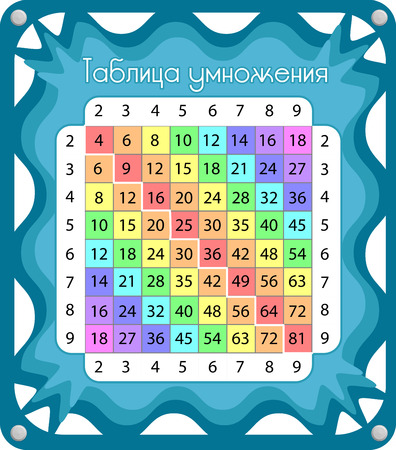 multiplicaci�n: Multiplication table structured into square  in Russian Vectores