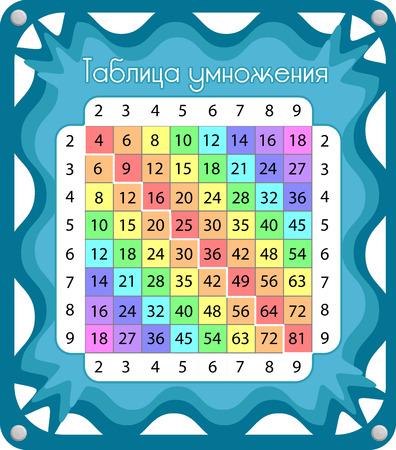 Table de multiplication structuré en carré en russe