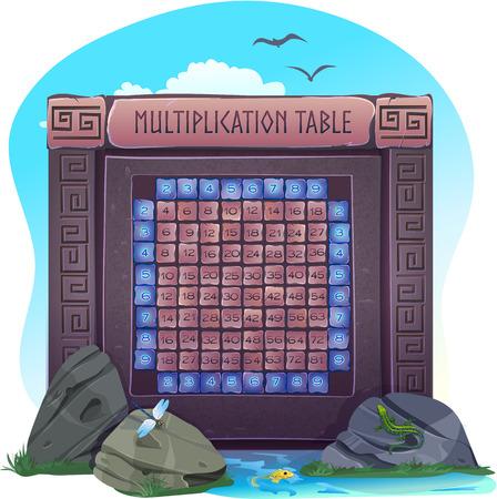 multiplicacion: tabla de multiplicar estructurado en escuadra contra el fondo de la tabla griega