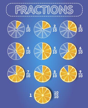 Gráfico circular icono (fracciones) en forma de trozos de naranja en la parte superior. Establecer ilustración vectorial