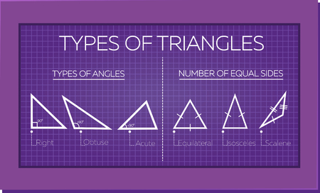 Educational school banner about types of triangles