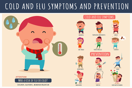 Cold and flu symptoms and prevention. Vector cartoon flat infographics of sore throat, runny nose and cough in children. Illustration of different stages of the disease and protection from it. Ilustração