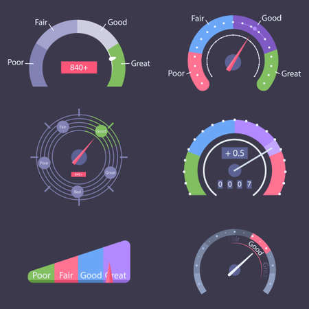 Credit score icons. Vector set of business speedometers with a measuring scale from poor to great isolated on background.