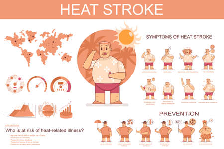Heat stroke symptoms and prevention. Vector cartoon flat infographics of sunstroke with funny man character isolated on a white background. Vectores
