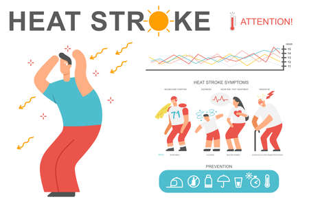 Heat stroke symptoms and prevention. Vector cartoon infographics methods of protection on a hot summer day.