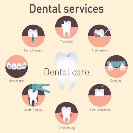 dentures: Types dental services. Medical dental infografics. Illustration