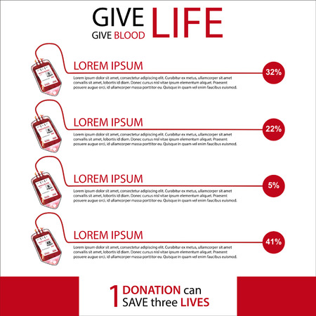 give: Give life. Give blood
