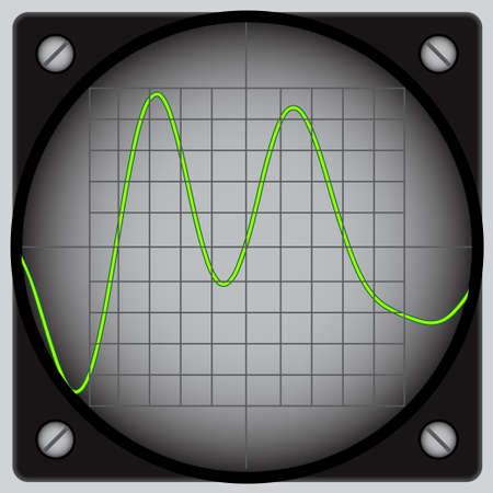 oscilloscope: Illustrazione di visualizzazione rotonda oscilloscopio con forma d'onda Vettoriali