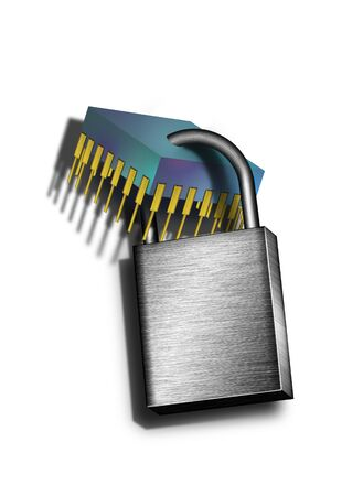 cogitate: Hardware Security