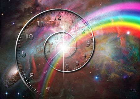 concept: Time space