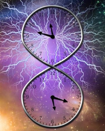 time lapse: Eternal Time