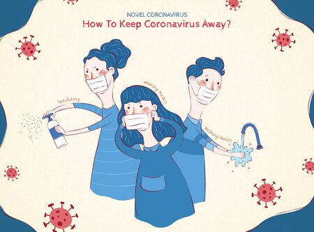 Three best way to keep away coronavirus, which are using sanitizer spray, wearing a mask and washing your hands, COVID-19 prevention illustration