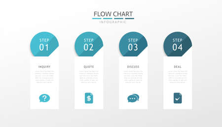 Flow chart infographics template with emphasized 4 steps circular design