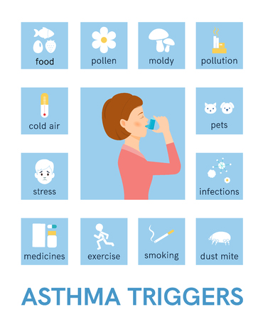 Asthma triggers. Flat icons.