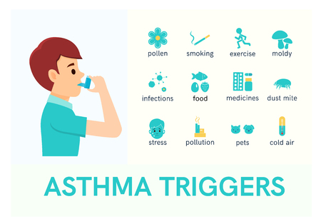 Asthma triggers. Man use an inhaler.Flat icons. Vector illustration Illustration