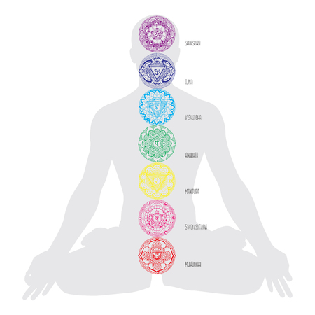 Human chakras. Scheme. Illustration