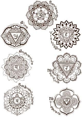 A set of symbols symbolizing the chakras