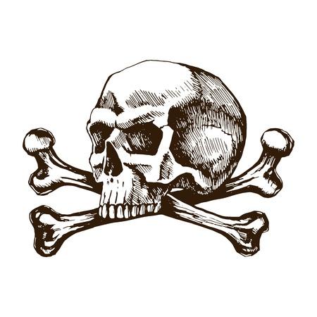Totenkopf-Symbol.