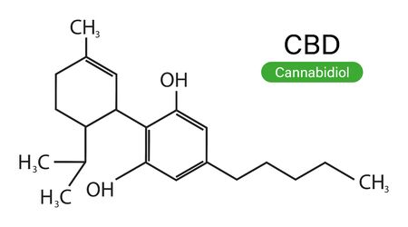 Cbd chemistry formula. Vector isolated illustration. Chemistry icon. Skeletal chemical formula