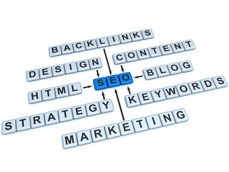 Word SEO and related with it words: backlinks, design, content, HTML, blog, strategy, keywords, marketing, on a white background. Stock Photo