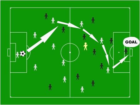 winning pitch: football strategy