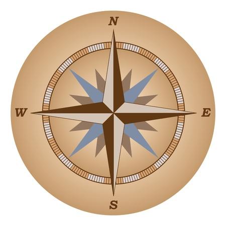 kompassrose: Retro-Kompass: Wind of Rose Vektor-Illustration
