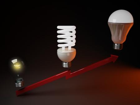 Progress lighting from incandescent bulbs to LED bulbs Standard-Bild