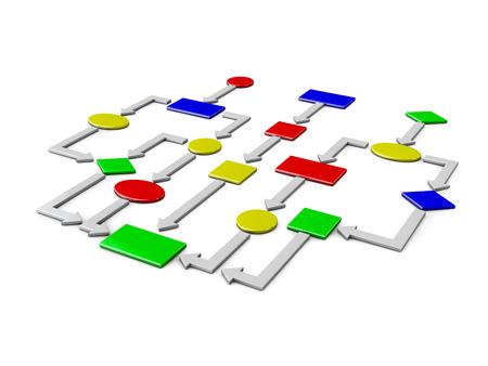 diagrama de procesos: procesamiento de un flujo de trabajo concepto brillante sobre un fondo blanco