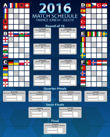 group tables of European Football Championship 2016