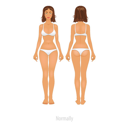 Vector illustration of figures, Set of male and female silhouettes. Front, back and side views Vector