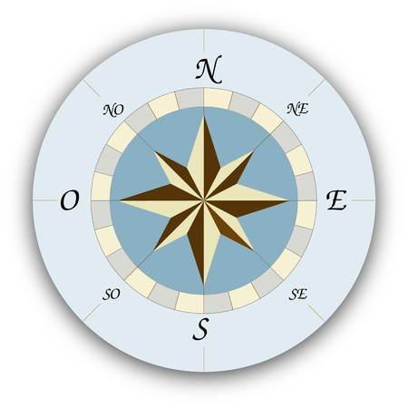 Vector marine compass rose wind, navigation vintage instrument Vector