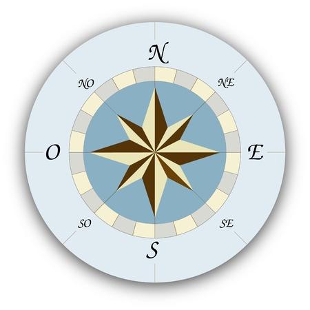 Vector marine compass rose wind, navigation vintage instrument