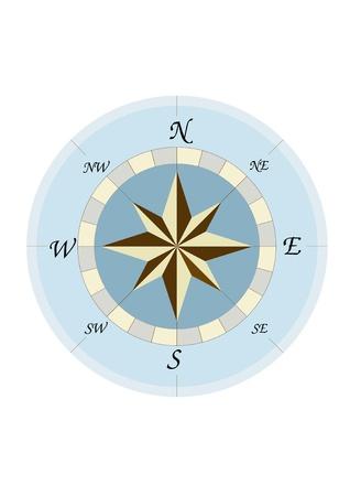 compass rosewood eng Vector
