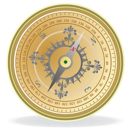 Compass. Vector