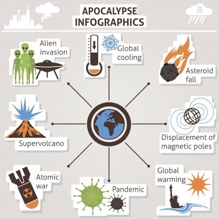bombe atomique: Apocalypse infographie vectorielle pour vous concevez