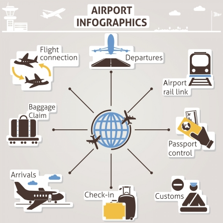 Aeropuerto infografía vector fijó para que el diseño Foto de archivo - 25255517