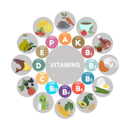 vitamins: Vitamins. Flat style icon