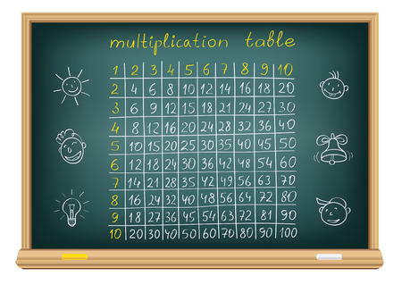 The multiplication table and childrens drawings on a blackboard   Illustration