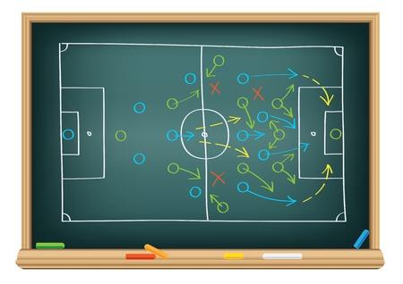 futbol soccer dibujos: estrategia de f�tbol en la pizarra