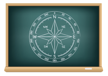 Studying geography. Compass wind rose on education blackboard on a white background. The dial and the scale shows North South East West directions