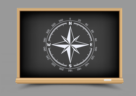 Studying blackboard with drawing compass wind rose world directions. Education lesson geography in school.
